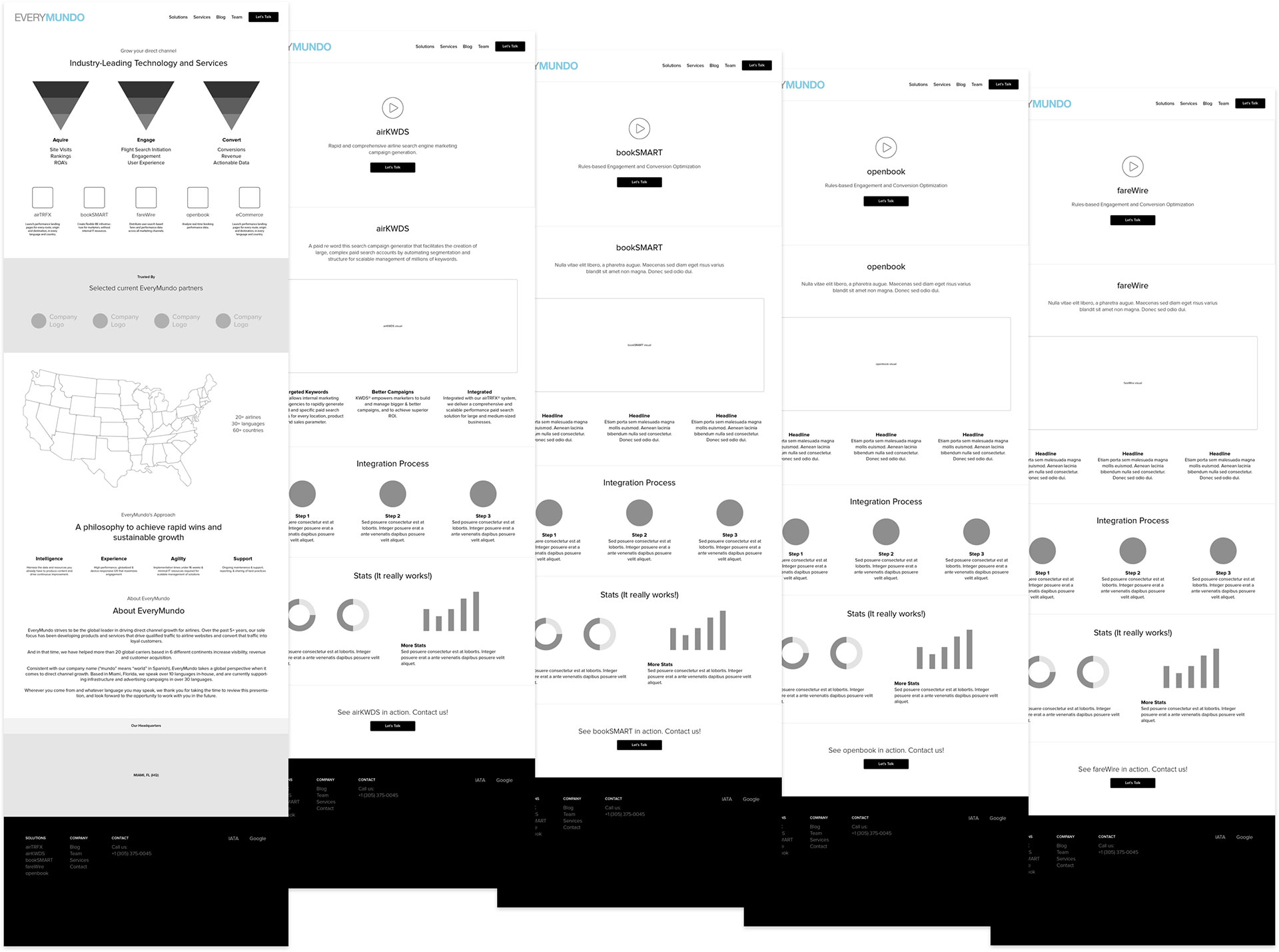 Wireframes conveying the user experience of EveryMundo
